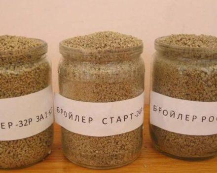 Zloženie kŕmnych zmesí na kŕmenie brojlerov a recept na jeho výrobu
