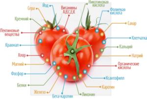 Ce vitamine se găsesc în roșii și cum sunt utile?
